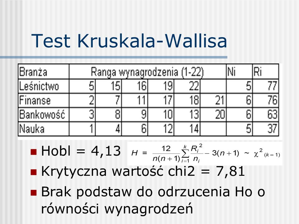 Test Kruskala-Wallisa