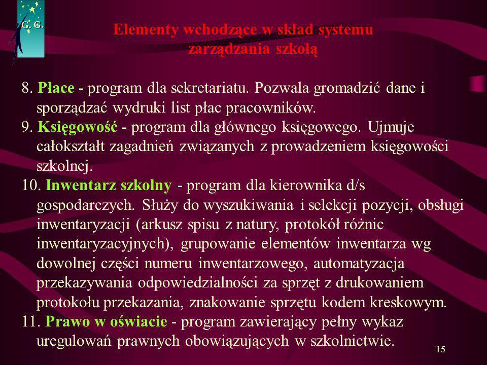 Elementy wchodzące w skład systemu zarządzania szkołą
