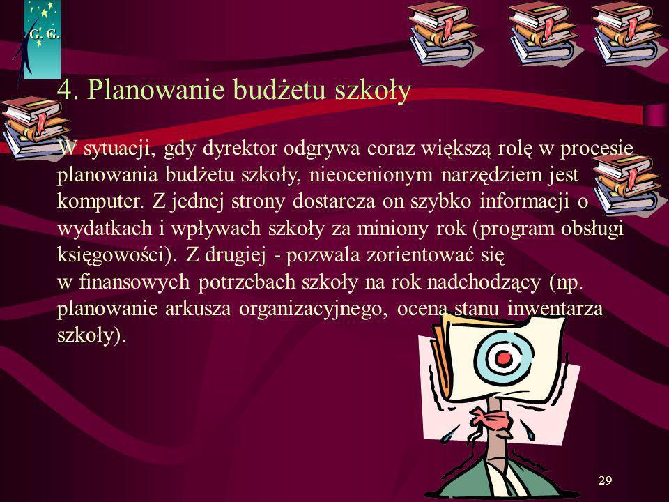 4. Planowanie budżetu szkoły