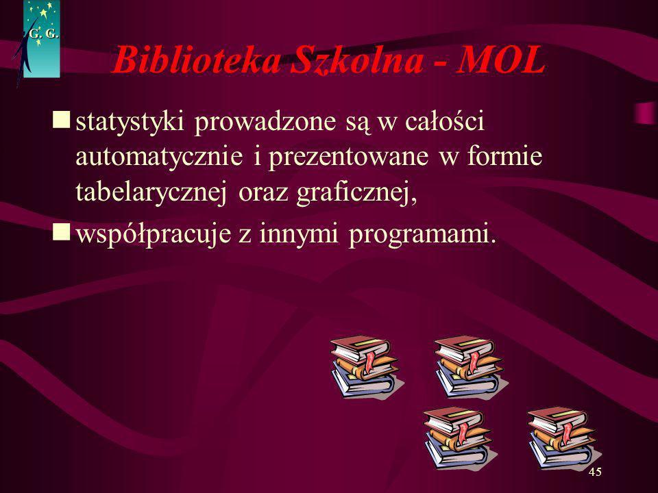 Biblioteka Szkolna - MOL