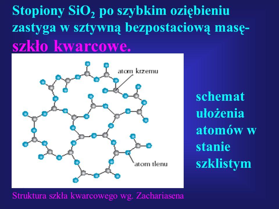 schemat ułożenia atomów w stanie szklistym