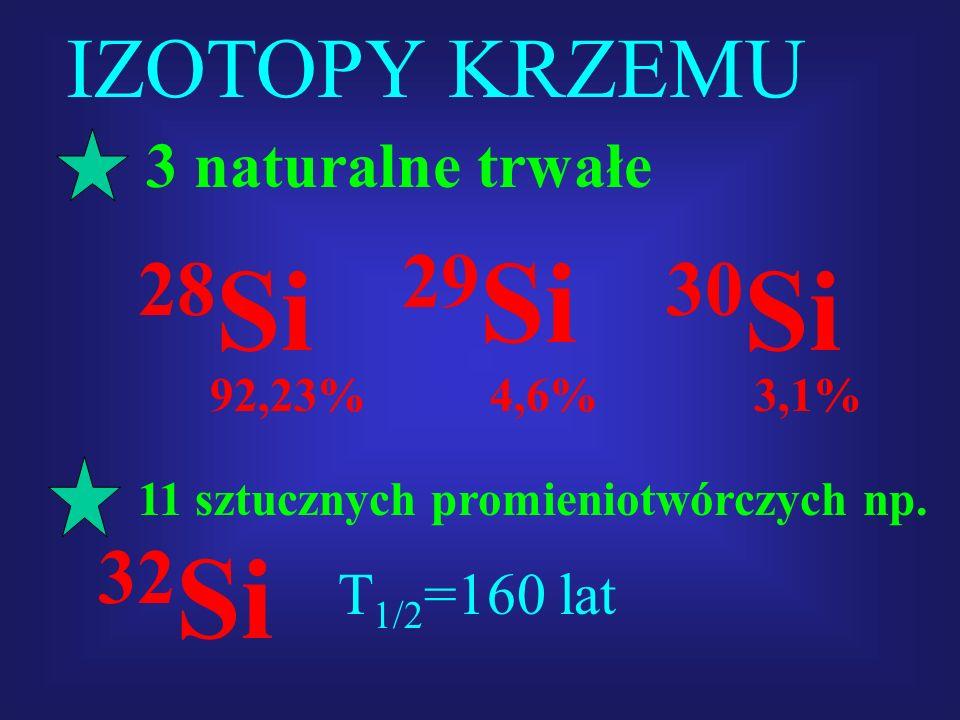 IZOTOPY KRZEMU 29Si 28Si 30Si 32Si 3 naturalne trwałe T1/2=160 lat