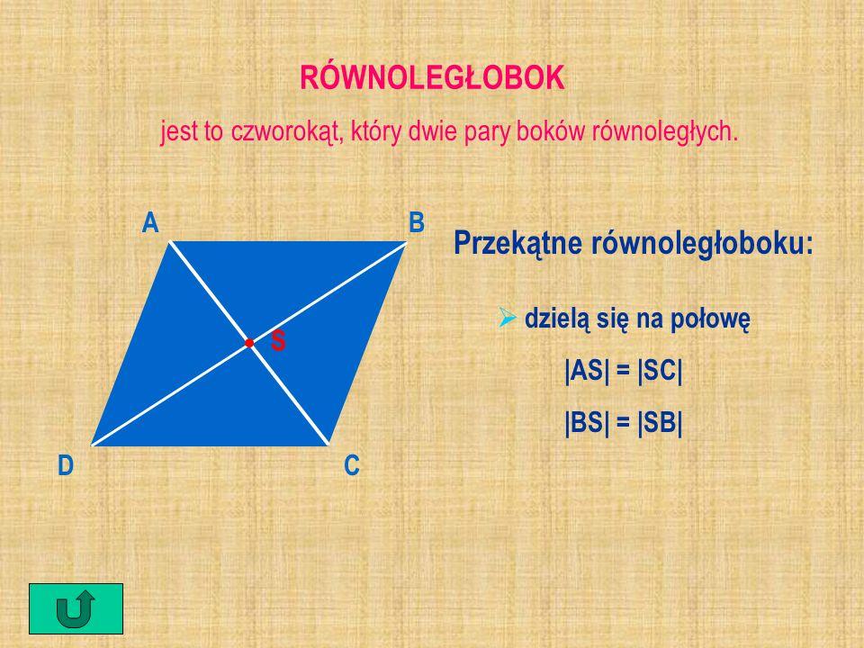 jest to czworokąt, który dwie pary boków równoległych.
