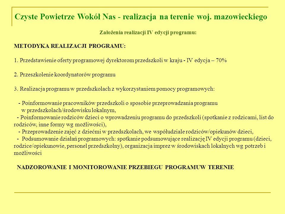 Założenia realizacji IV edycji programu: