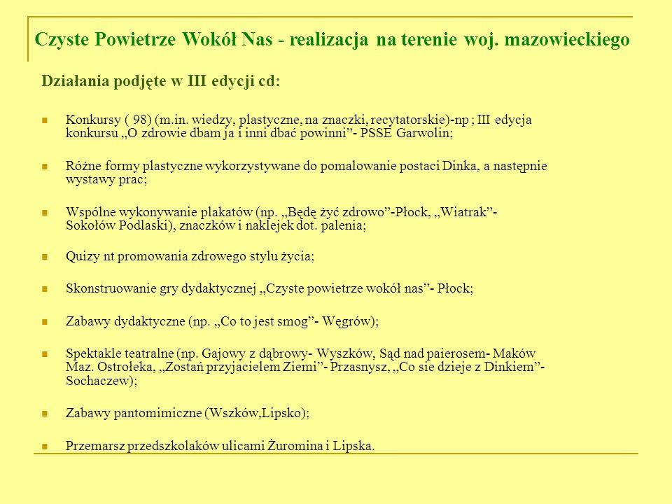 Czyste Powietrze Wokół Nas - realizacja na terenie woj. mazowieckiego