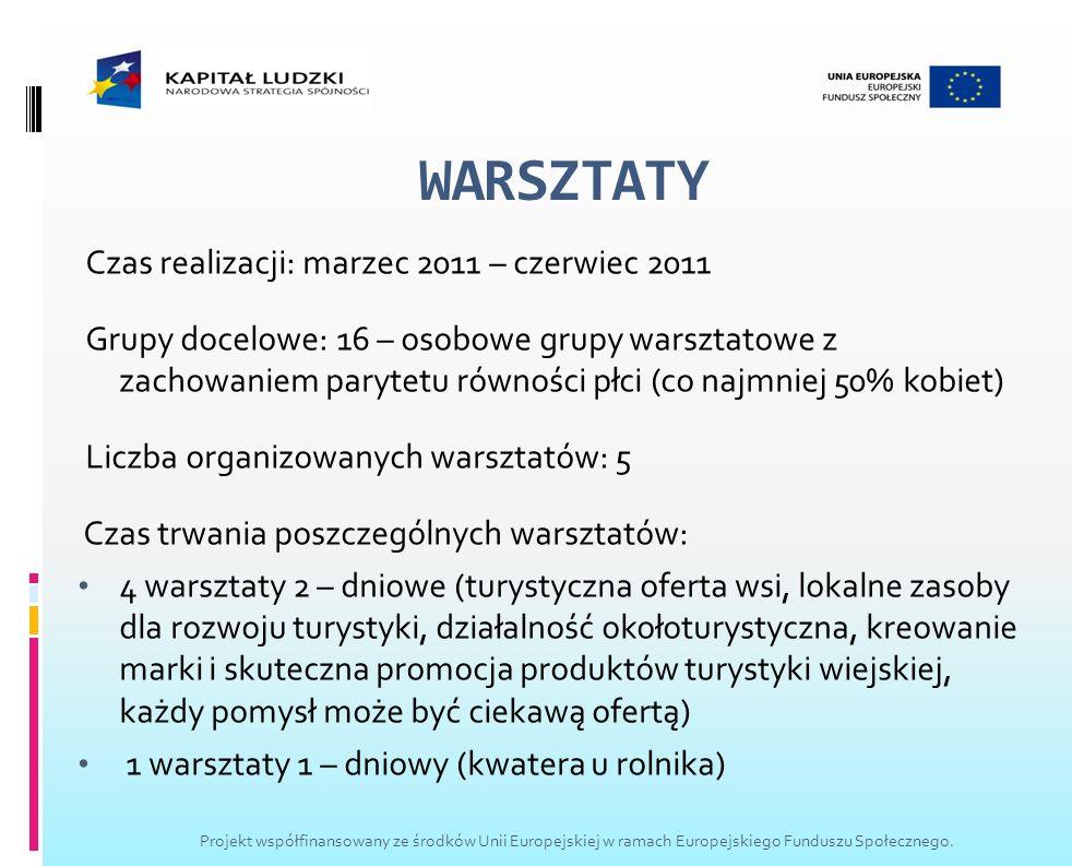 WARSZTATY Czas realizacji: marzec 2011 – czerwiec 2011