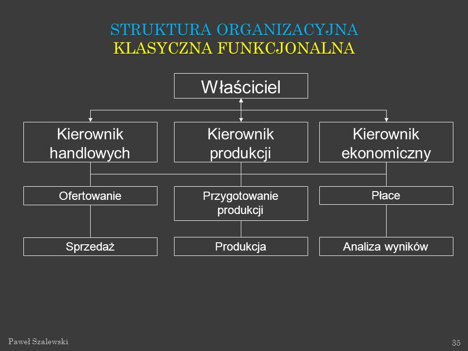 Właściciel Struktura Organizacyjna Klasyczna Funkcjonalna