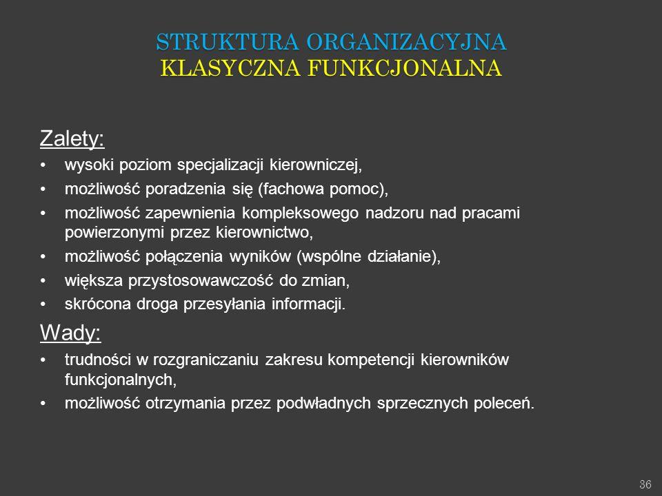 Struktura Organizacyjna Klasyczna Funkcjonalna