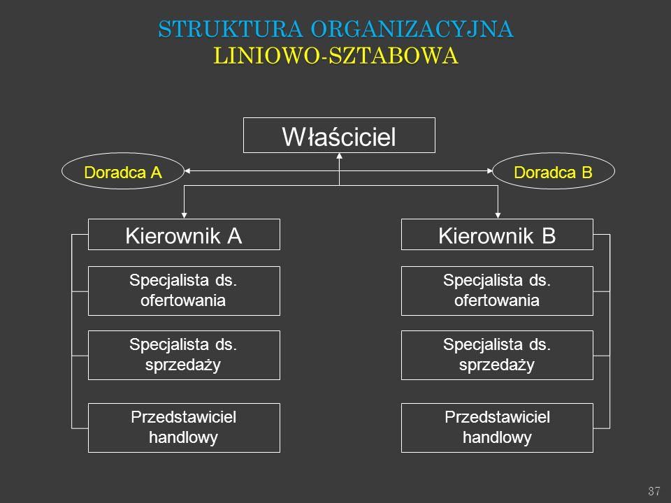 Właściciel Struktura Organizacyjna Liniowo-sztabowa Kierownik A