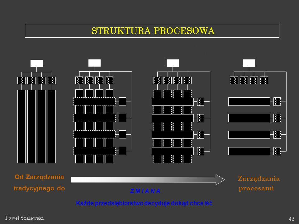 Struktura procesowa Od Zarządzania Zarządzania tradycyjnego do