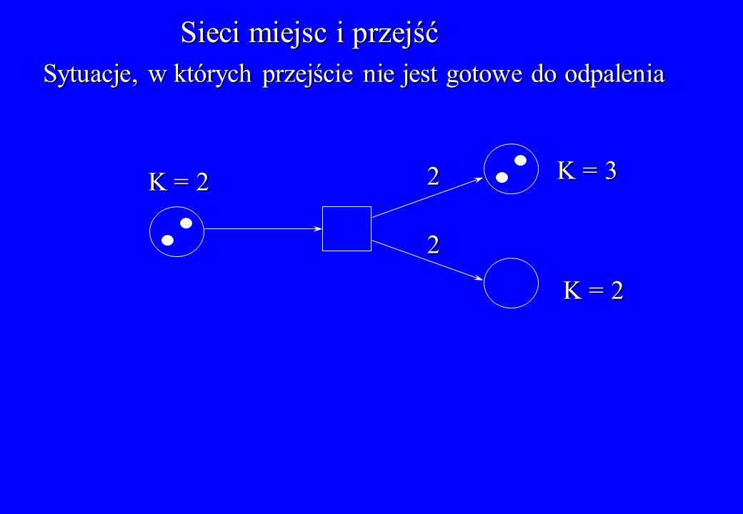 Sieci miejsc i przejść Sytuacje, w których przejście nie jest gotowe do odpalenia. K = 3. 2. K = 2.