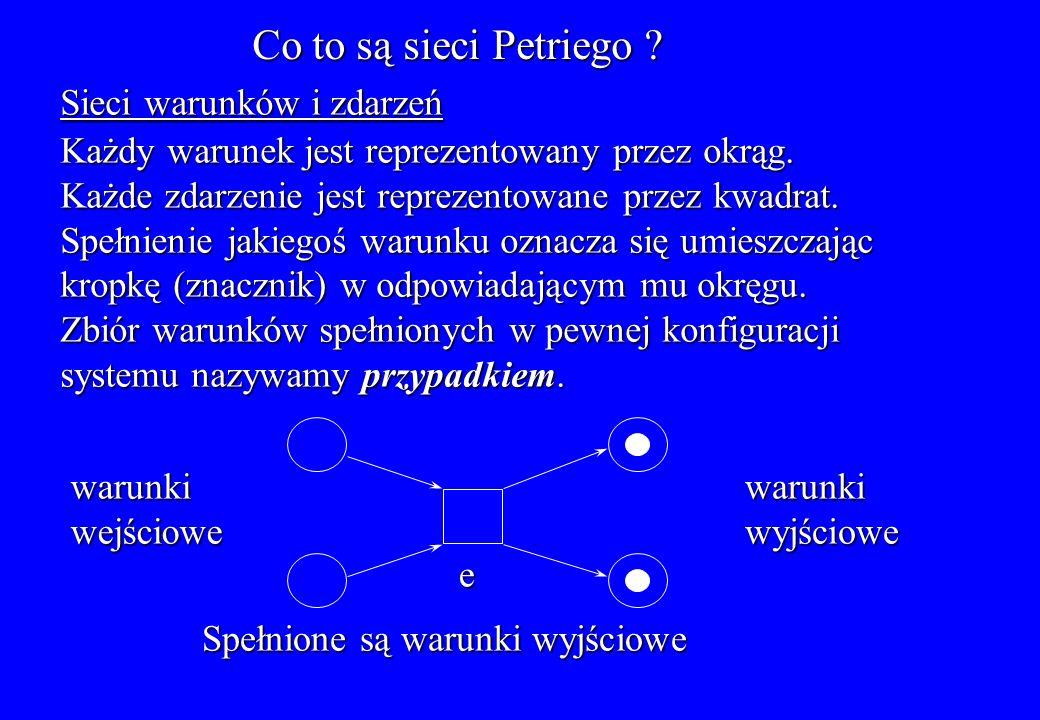 Co to są sieci Petriego Sieci warunków i zdarzeń