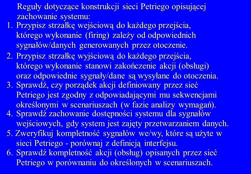 Reguły dotyczące konstrukcji sieci Petriego opisującej