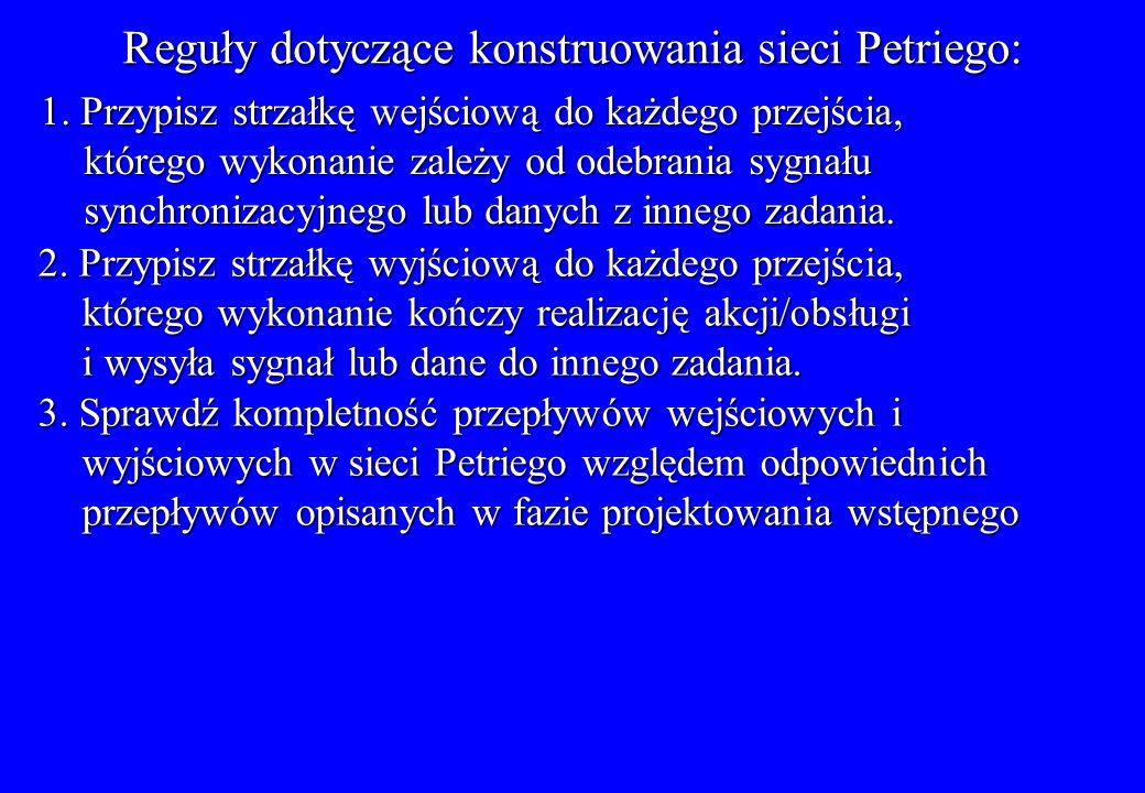 Reguły dotyczące konstruowania sieci Petriego: