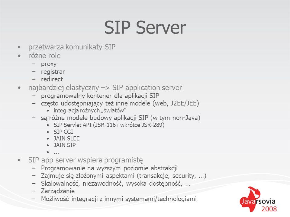 SIP Server przetwarza komunikaty SIP różne role