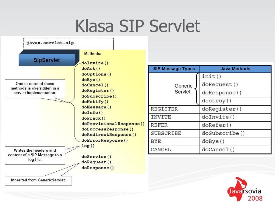 Klasa SIP Servlet