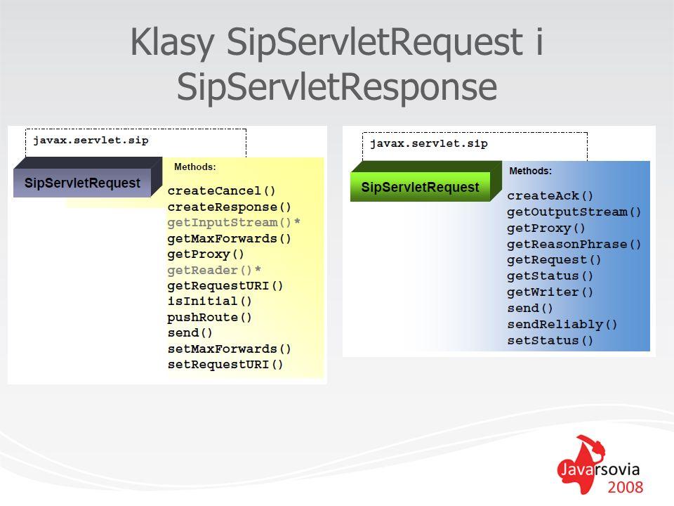 Klasy SipServletRequest i SipServletResponse