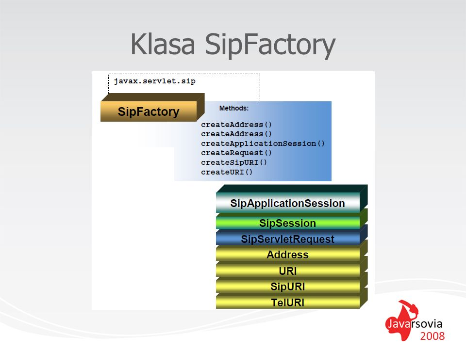 Klasa SipFactory