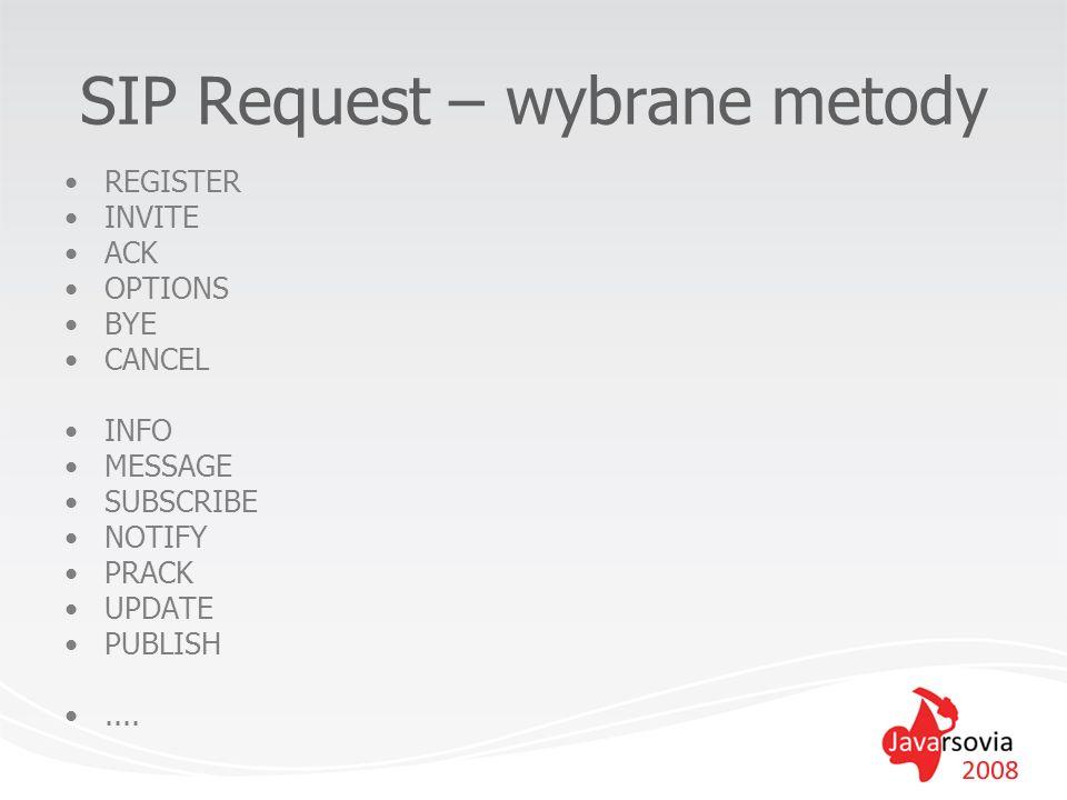 SIP Request – wybrane metody