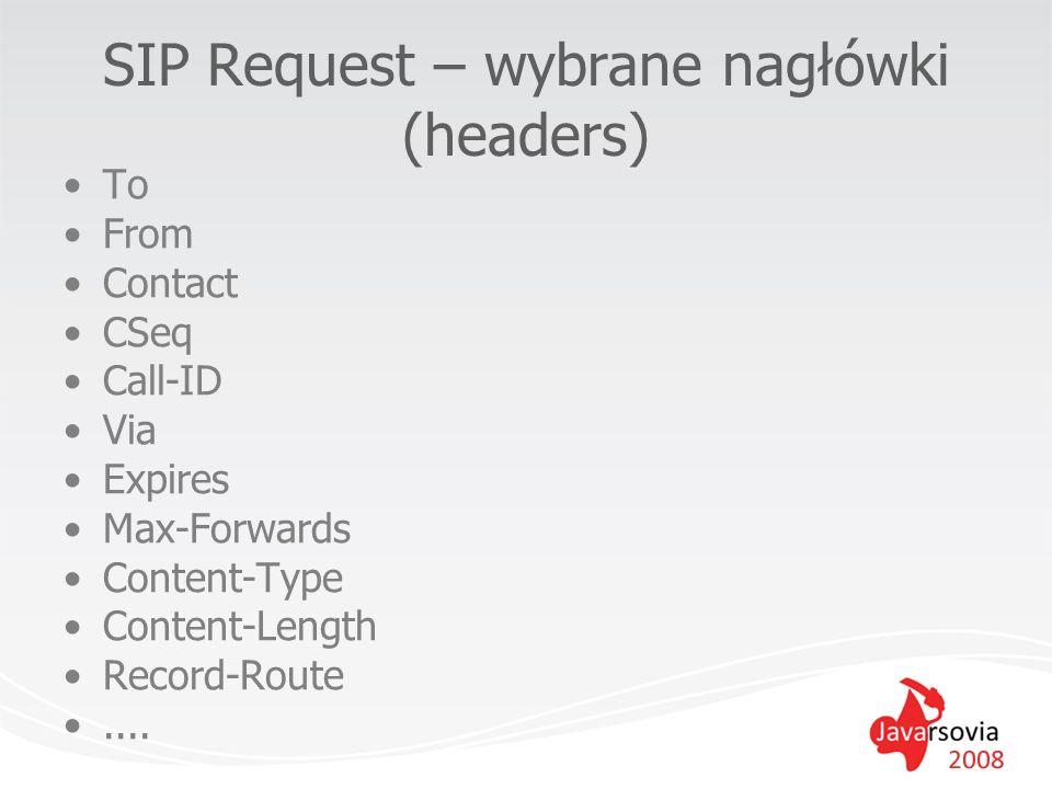 SIP Request – wybrane nagłówki (headers)