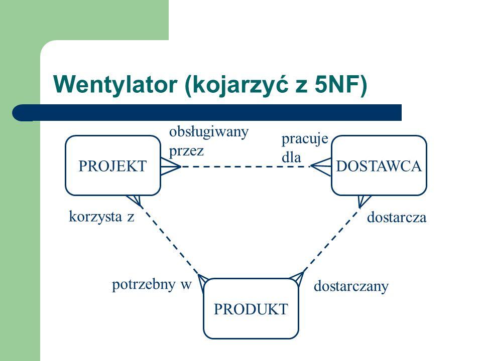 Wentylator (kojarzyć z 5NF)