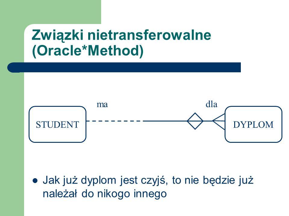 Związki nietransferowalne (Oracle*Method)