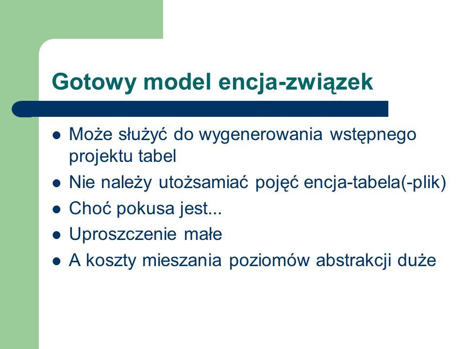 Gotowy model encja-związek