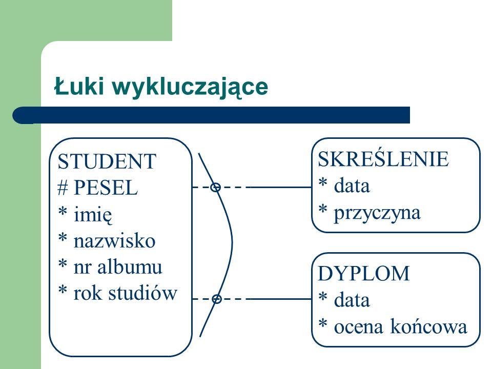 Łuki wykluczające STUDENT SKREŚLENIE # PESEL * data * imię * przyczyna