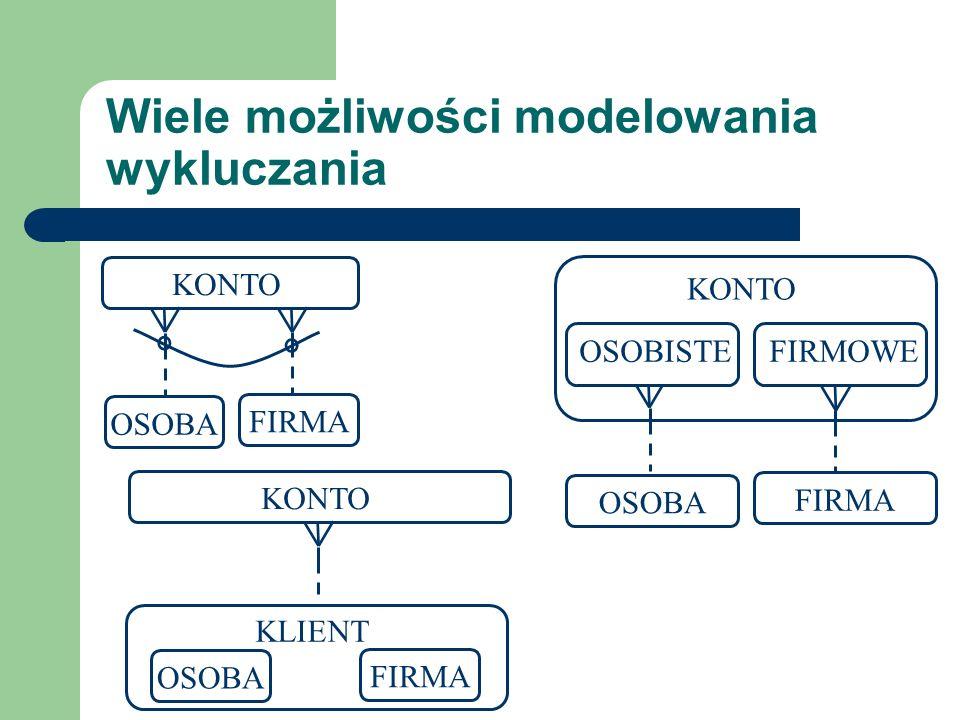 Wiele możliwości modelowania wykluczania
