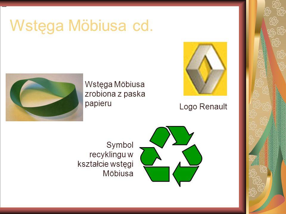 Wstęga Möbiusa cd. Wstęga Möbiusa zrobiona z paska papieru