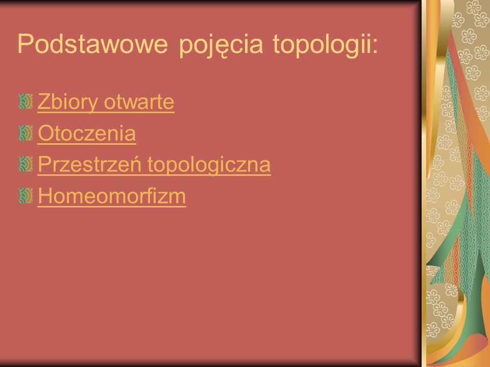 Podstawowe pojęcia topologii: