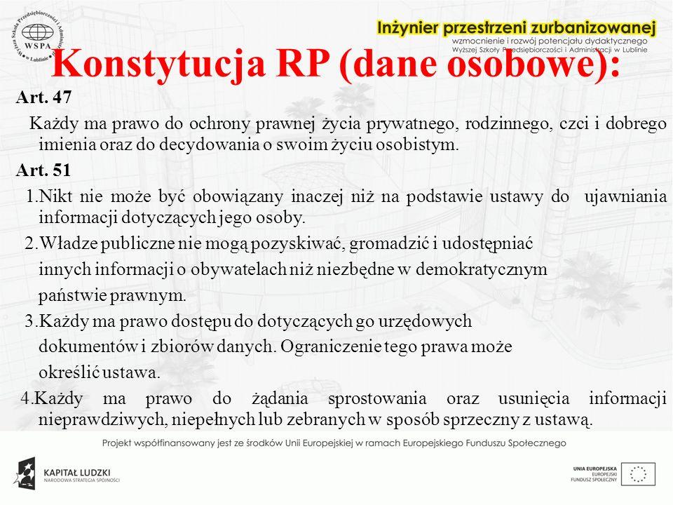 Konstytucja RP (dane osobowe):