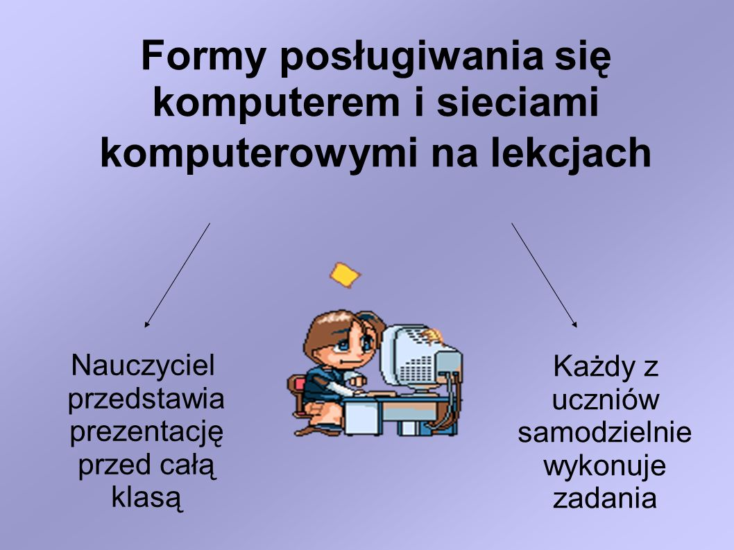 Formy posługiwania się komputerem i sieciami komputerowymi na lekcjach