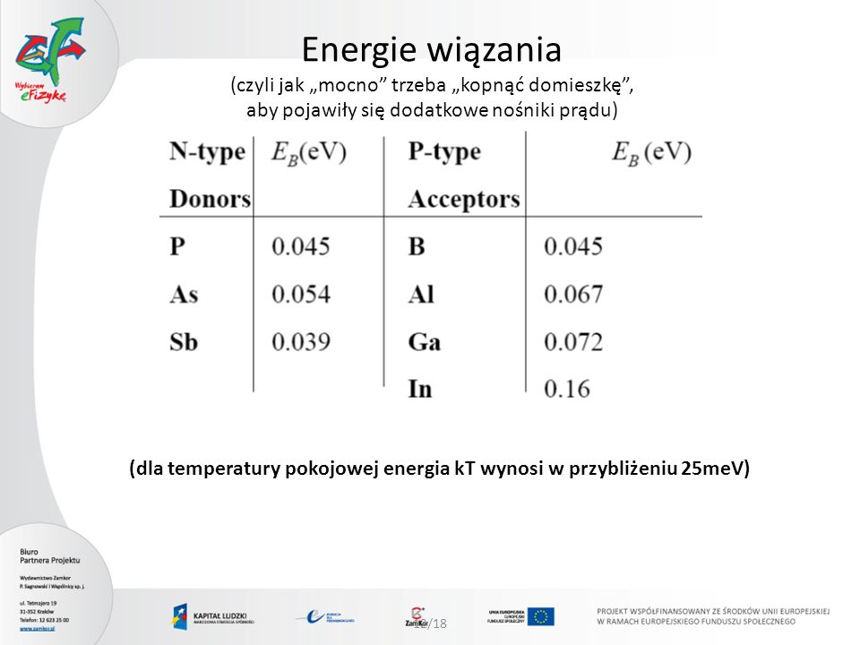 (dla temperatury pokojowej energia kT wynosi w przybliżeniu 25meV)
