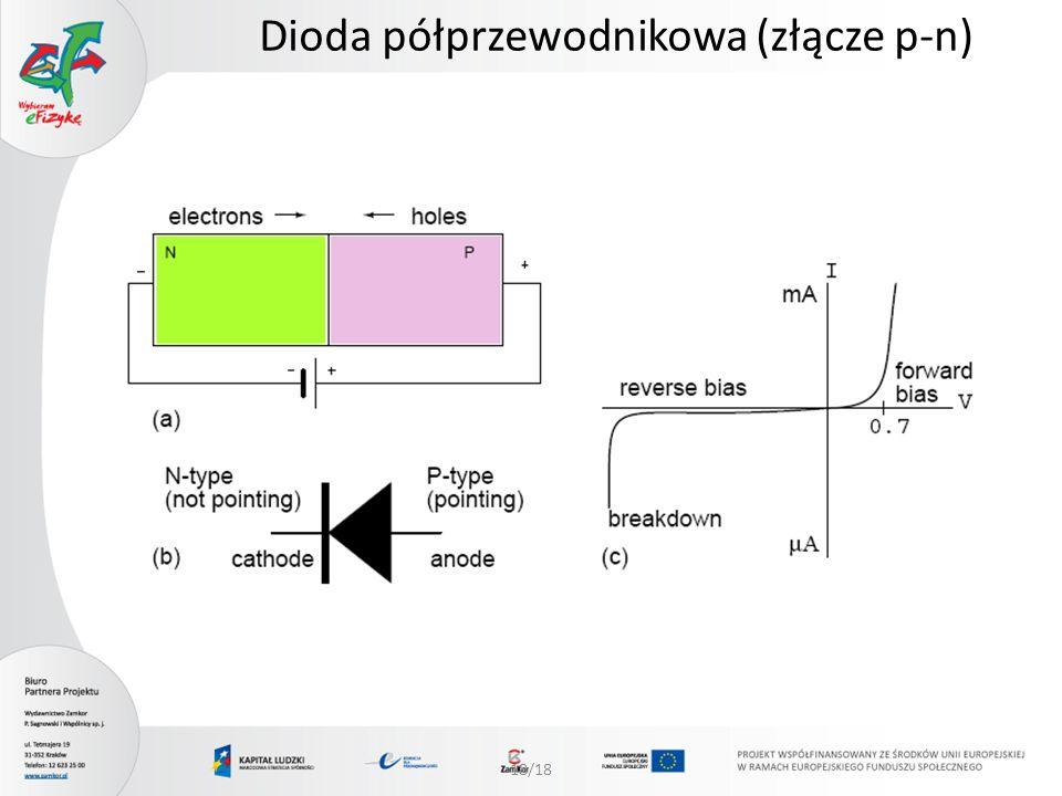 Dioda półprzewodnikowa (złącze p-n)