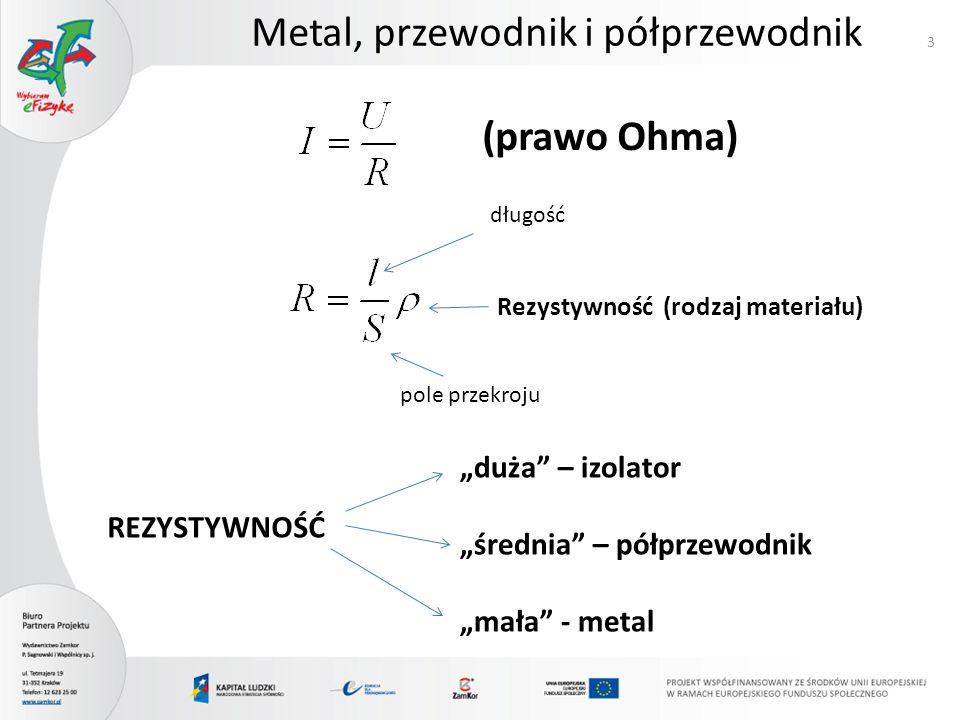Metal, przewodnik i półprzewodnik