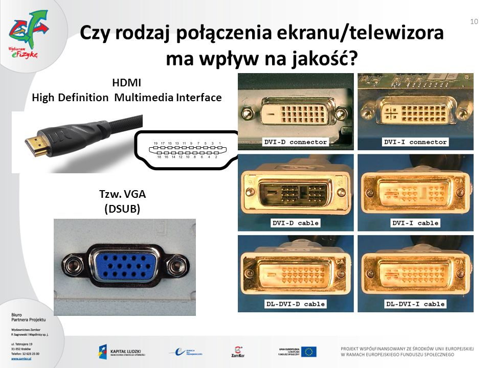 Czy rodzaj połączenia ekranu/telewizora ma wpływ na jakość