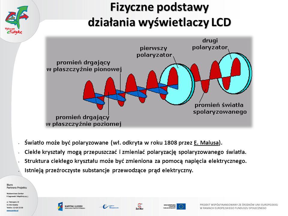 Fizyczne podstawy działania wyświetlaczy LCD