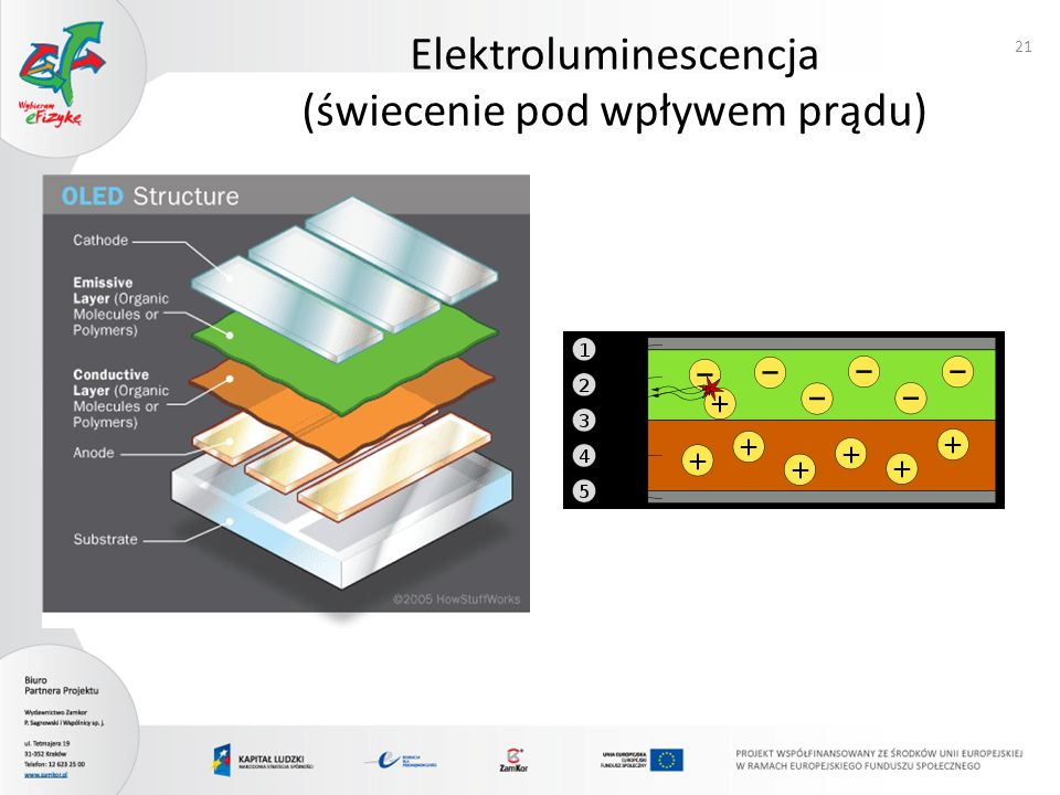 Elektroluminescencja (świecenie pod wpływem prądu)