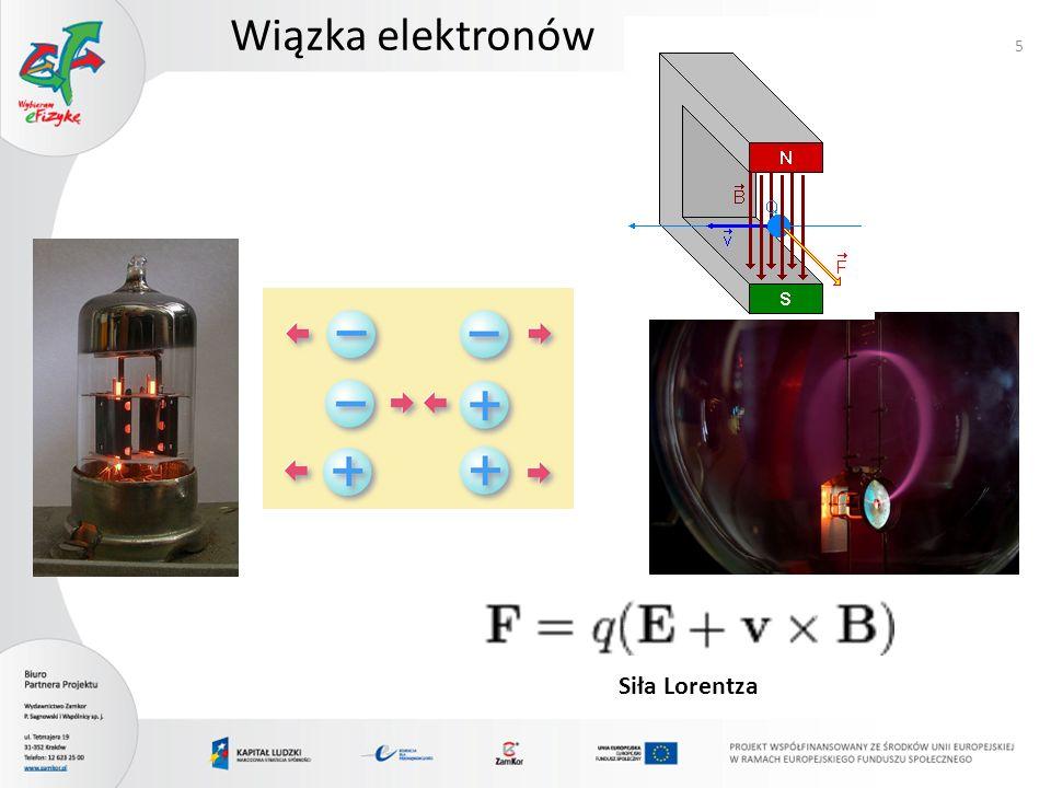 Wiązka elektronów Siła Lorentza