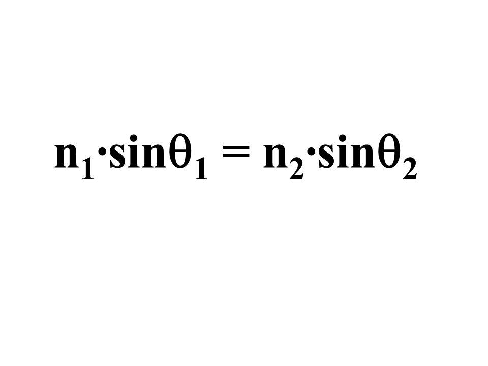 n1·sin1 = n2·sin2