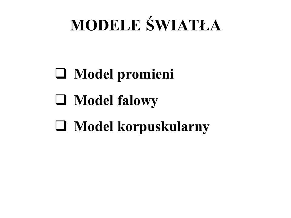 MODELE ŚWIATŁA Model promieni Model falowy Model korpuskularny