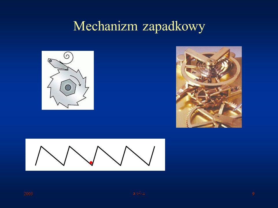 Mechanizm zapadkowy Rysunek lub model mechanizmu