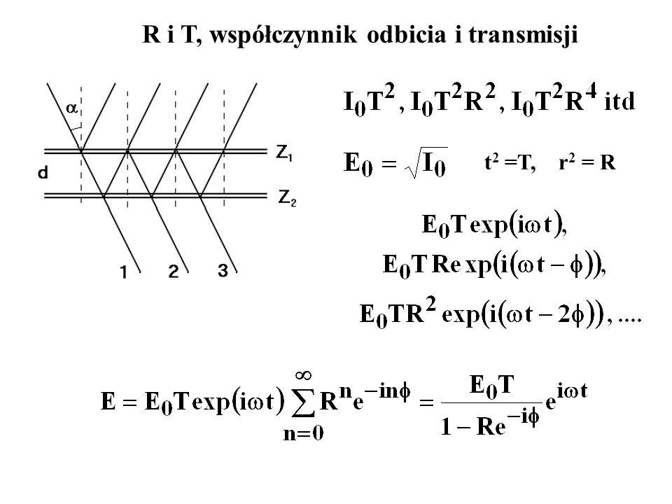 R i T, współczynnik odbicia i transmisji
