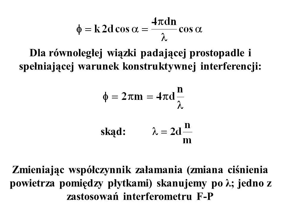 Dla równoległej wiązki padającej prostopadle i spełniającej warunek konstruktywnej interferencji: