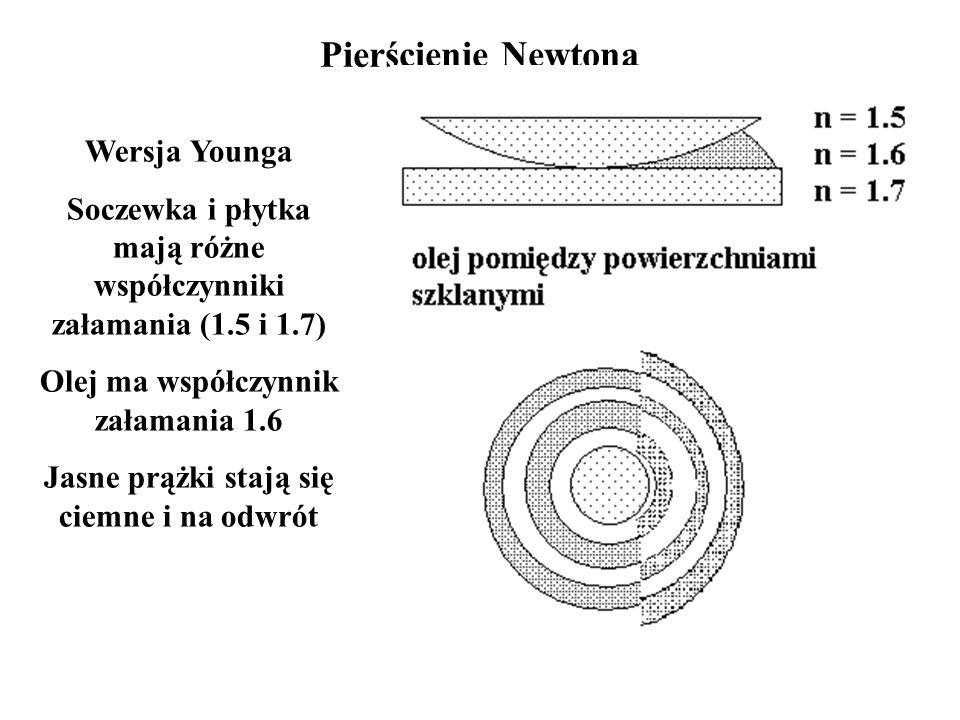 Pierścienie Newtona Wersja Younga