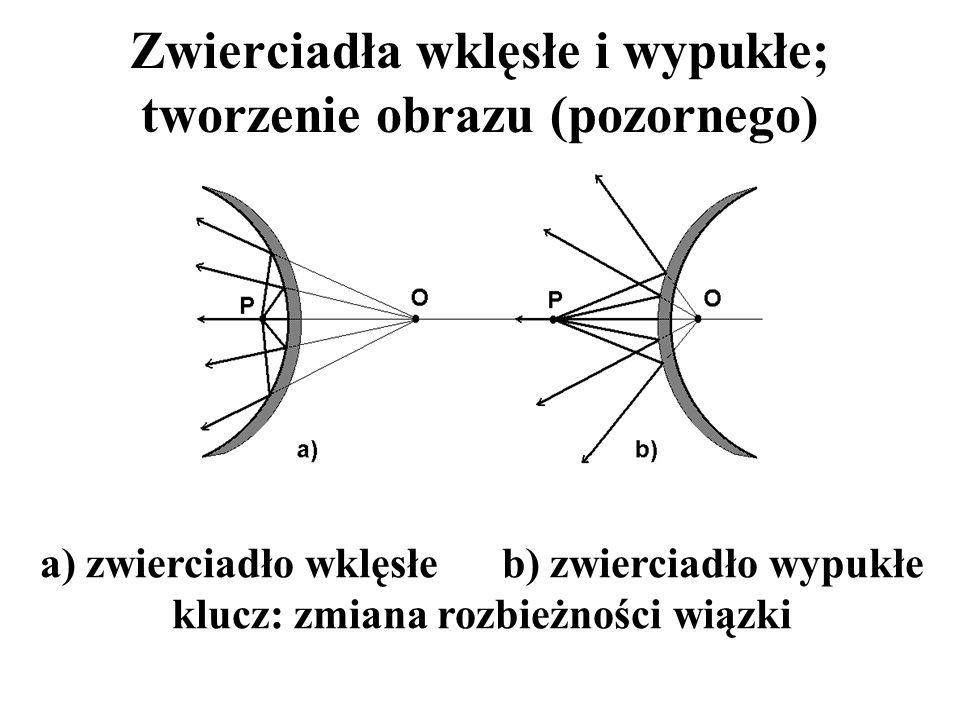 Zwierciadła wklęsłe i wypukłe; tworzenie obrazu (pozornego)