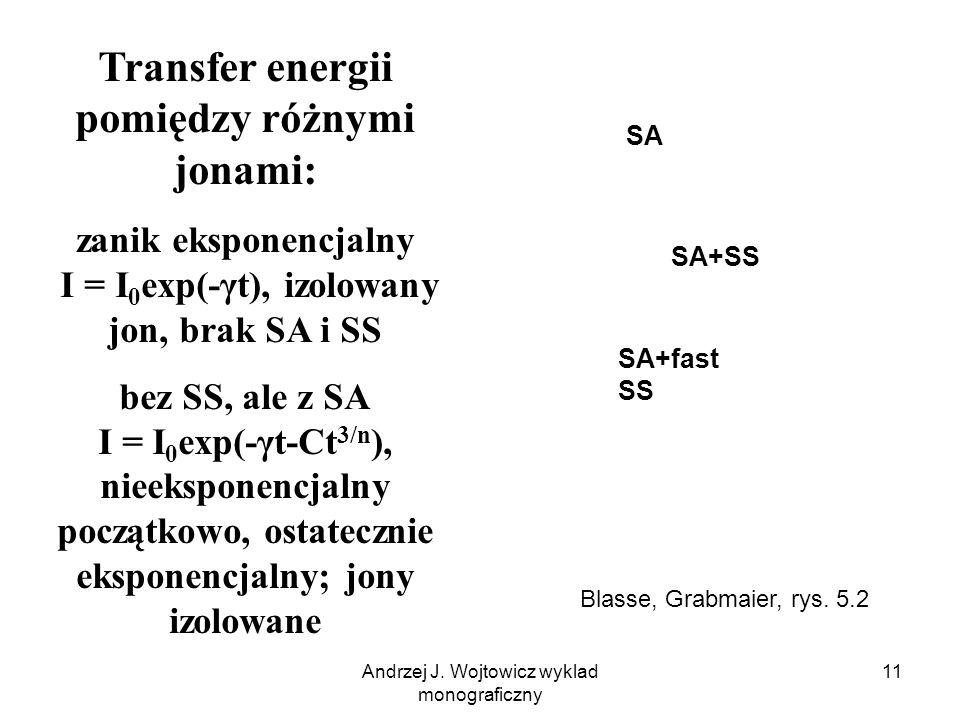 Transfer energii pomiędzy różnymi jonami:
