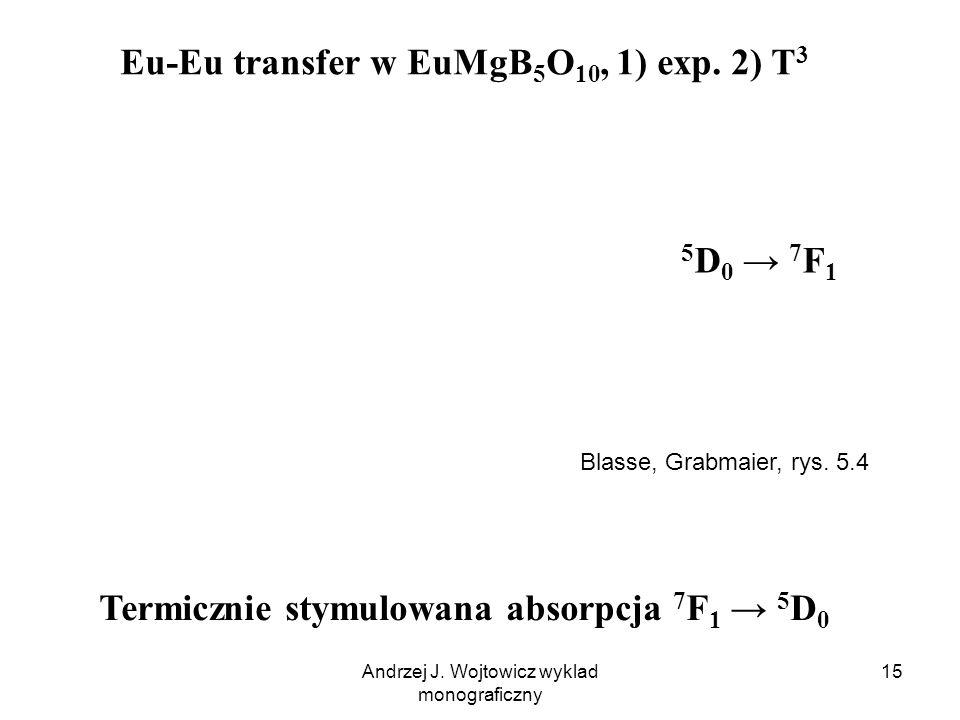 Eu-Eu transfer w EuMgB5O10, 1) exp. 2) T3