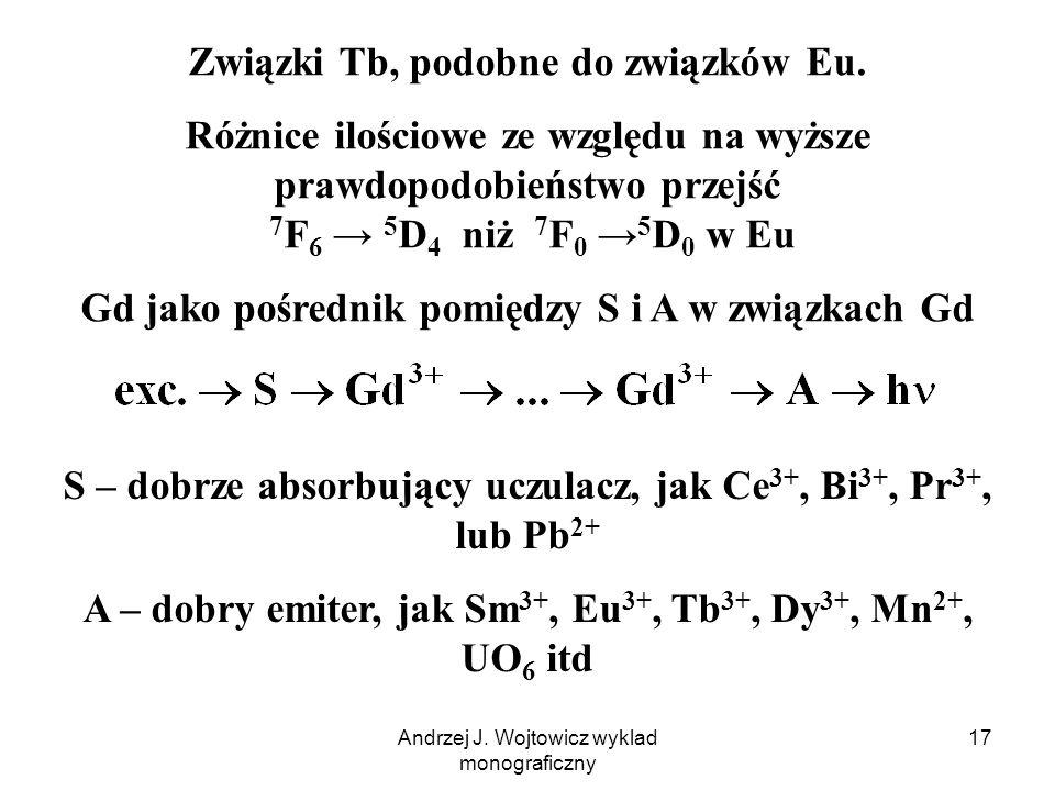 Związki Tb, podobne do związków Eu.